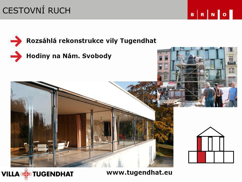 CESTOVNÍ RUCH Rozsáhlá rekonstrukce vily Tugendhat