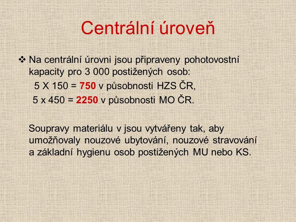 Centrální úroveň Na centrální úrovni jsou připraveny pohotovostní kapacity pro 3 000 postižených osob: