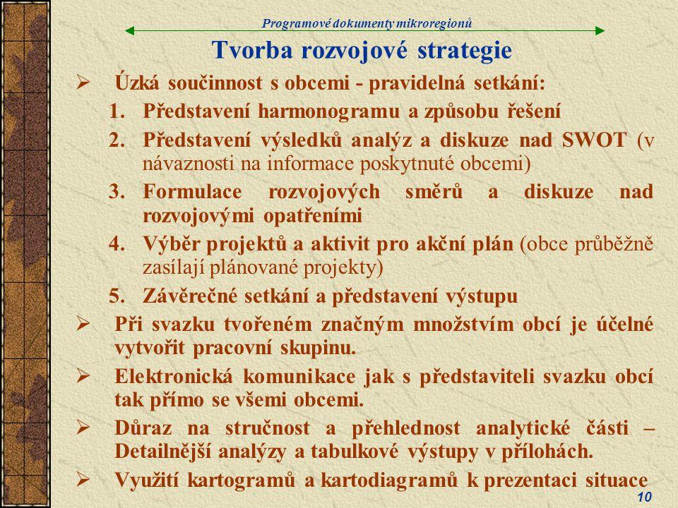 Tvorba rozvojové strategie