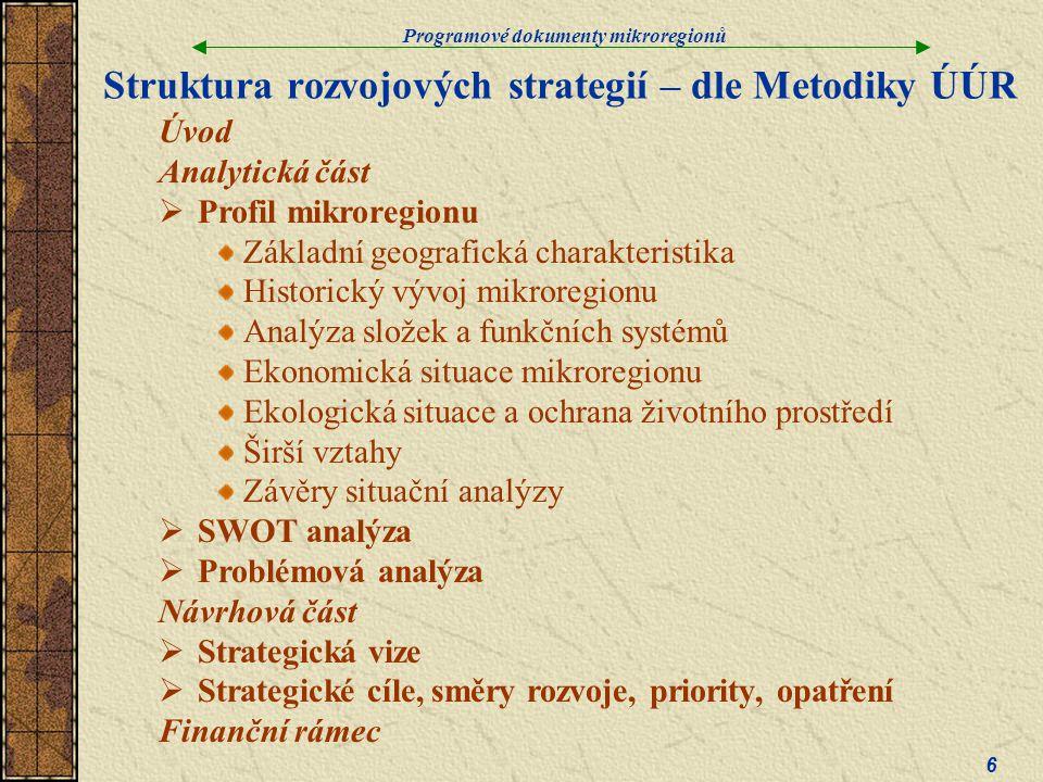 Struktura rozvojových strategií – dle Metodiky ÚÚR