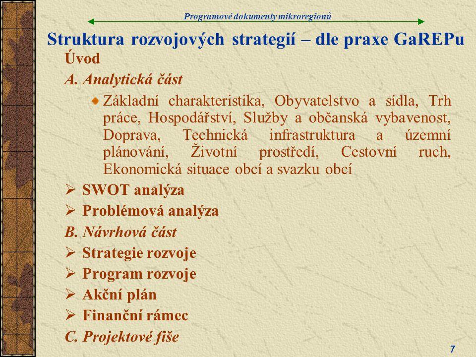Struktura rozvojových strategií – dle praxe GaREPu