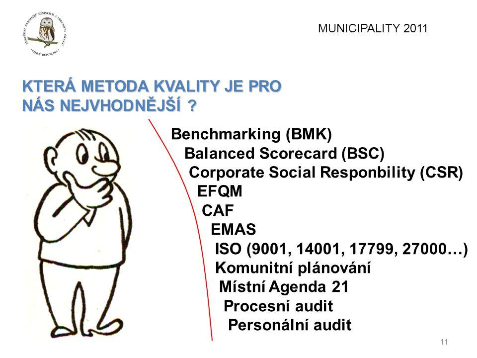 KTERÁ METODA KVALITY JE PRO NÁS NEJVHODNĚJŠÍ Benchmarking (BMK)
