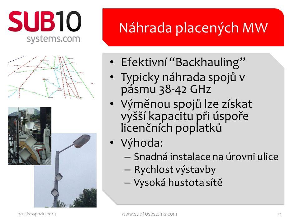Náhrada placených MW Efektivní Backhauling