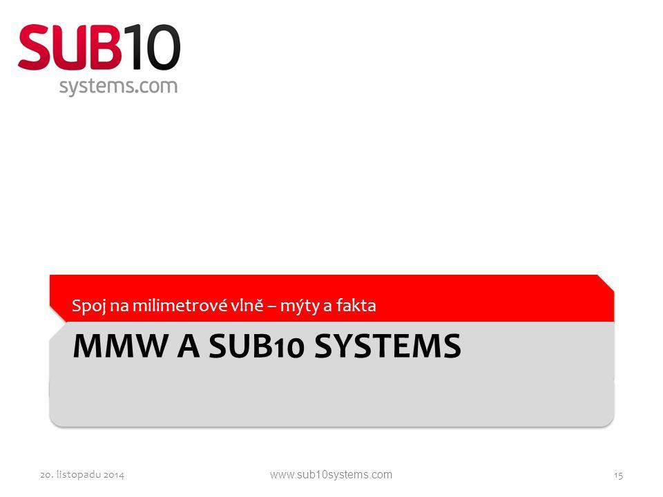 MMW a sub10 SYSTEMS Spoj na milimetrové vlně – mýty a fakta