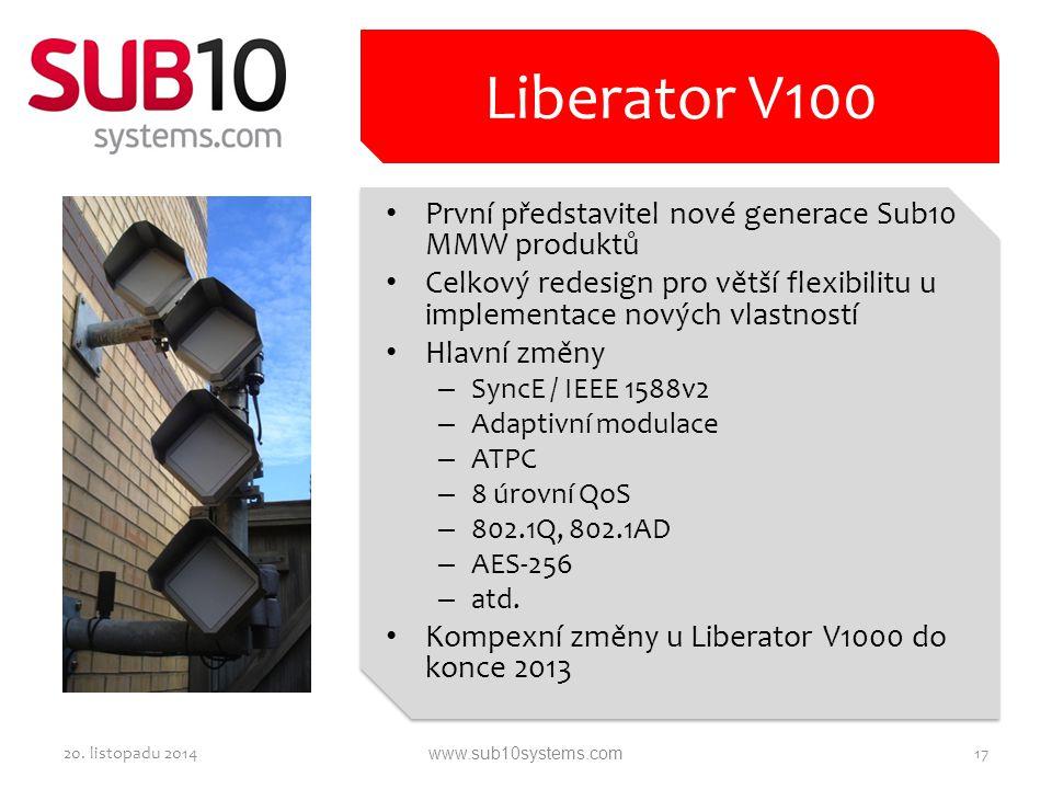 Liberator V100 První představitel nové generace Sub10 MMW produktů
