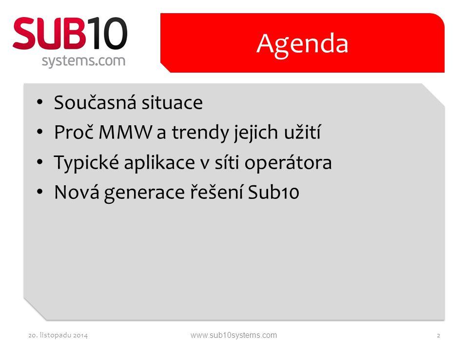 Agenda Současná situace Proč MMW a trendy jejich užití