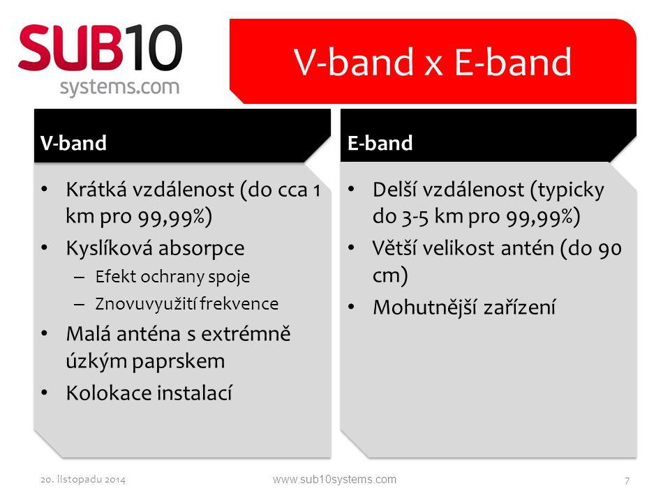 V-band x E-band V-band E-band