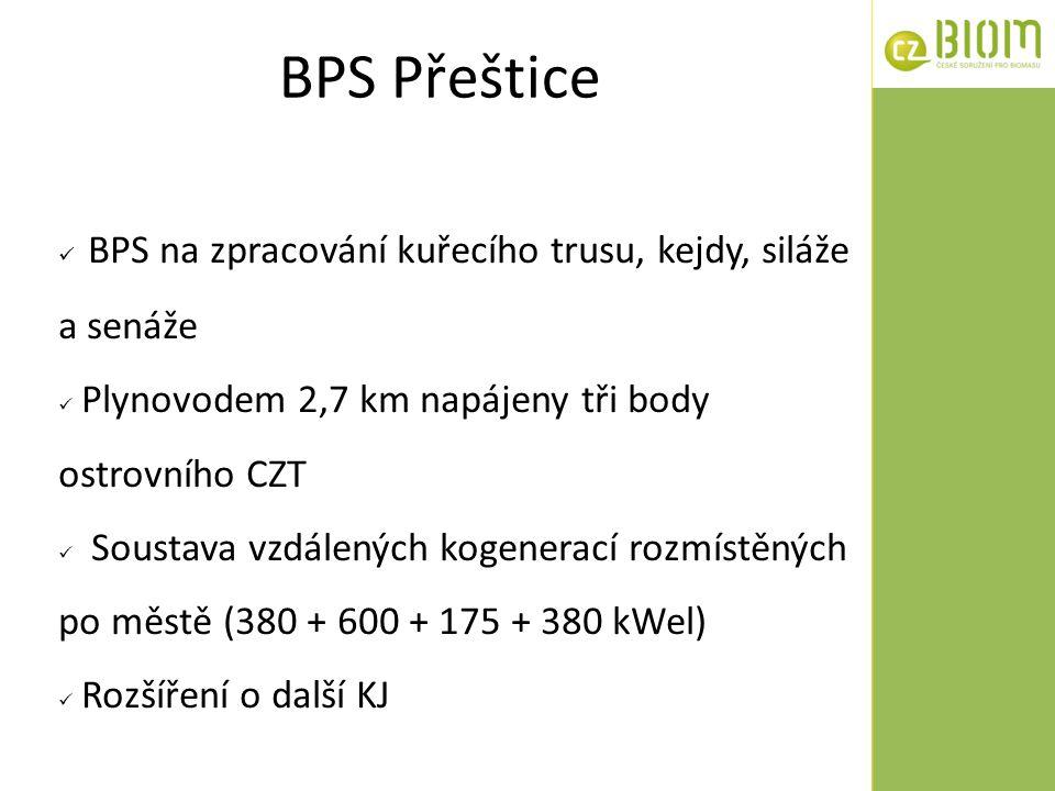BPS Přeštice BPS na zpracování kuřecího trusu, kejdy, siláže a senáže