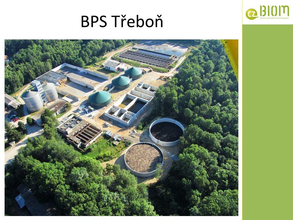 BPS Třeboň