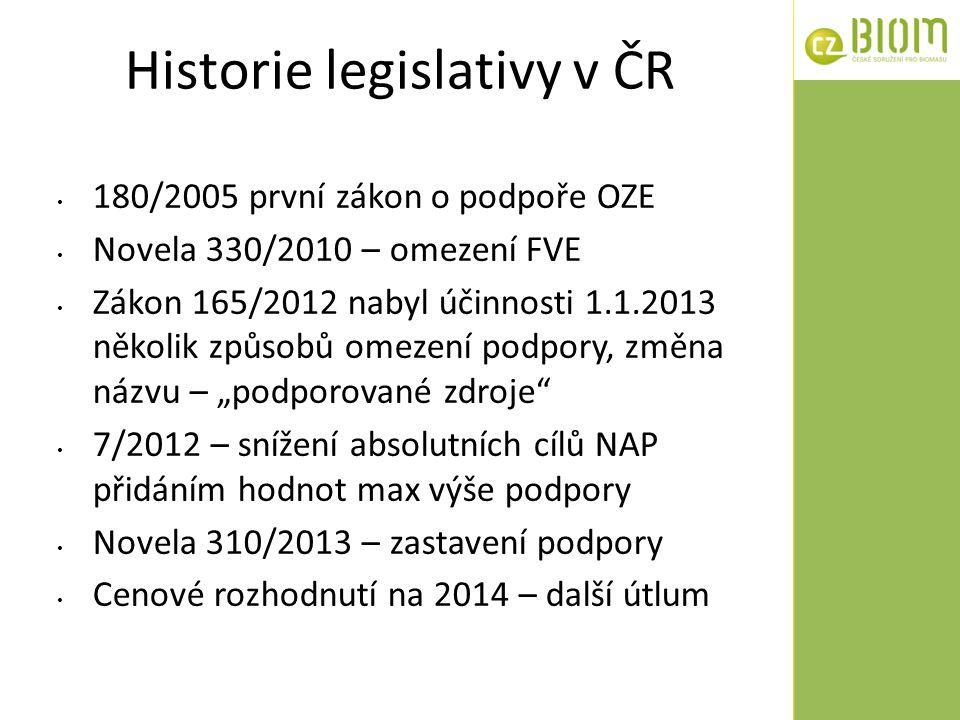 Historie legislativy v ČR