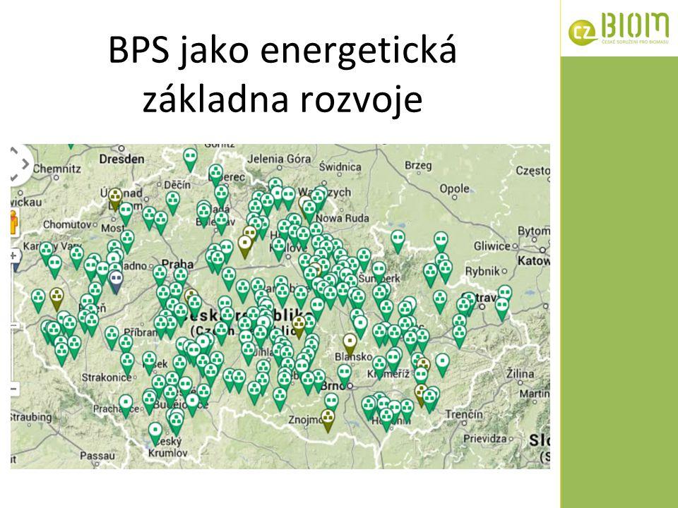 BPS jako energetická základna rozvoje