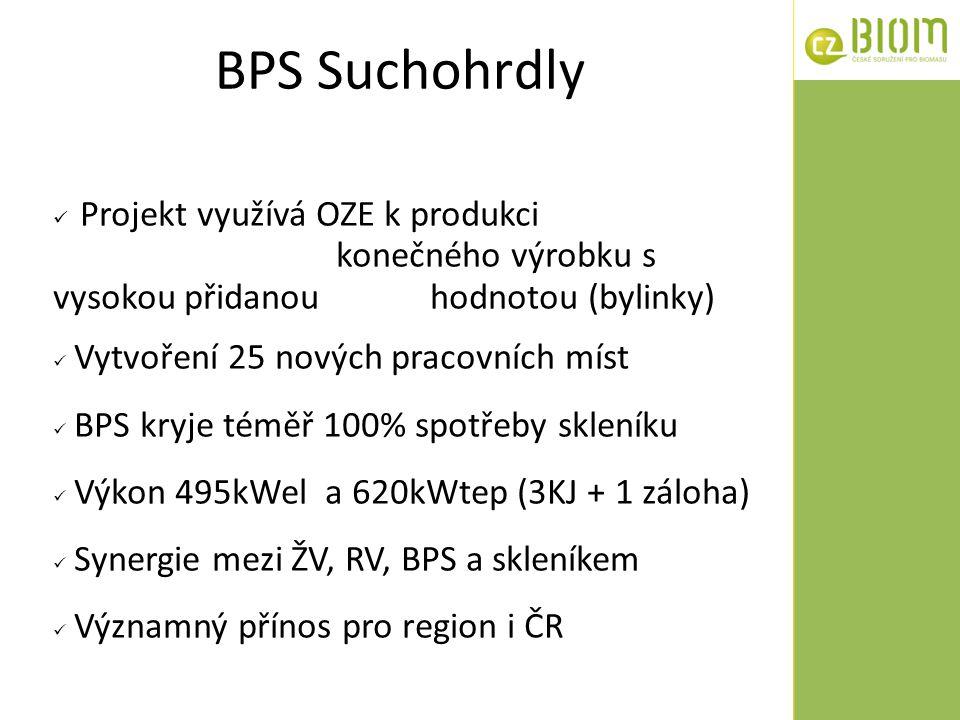 BPS Suchohrdly Projekt využívá OZE k produkci konečného výrobku s vysokou přidanou hodnotou (bylinky)