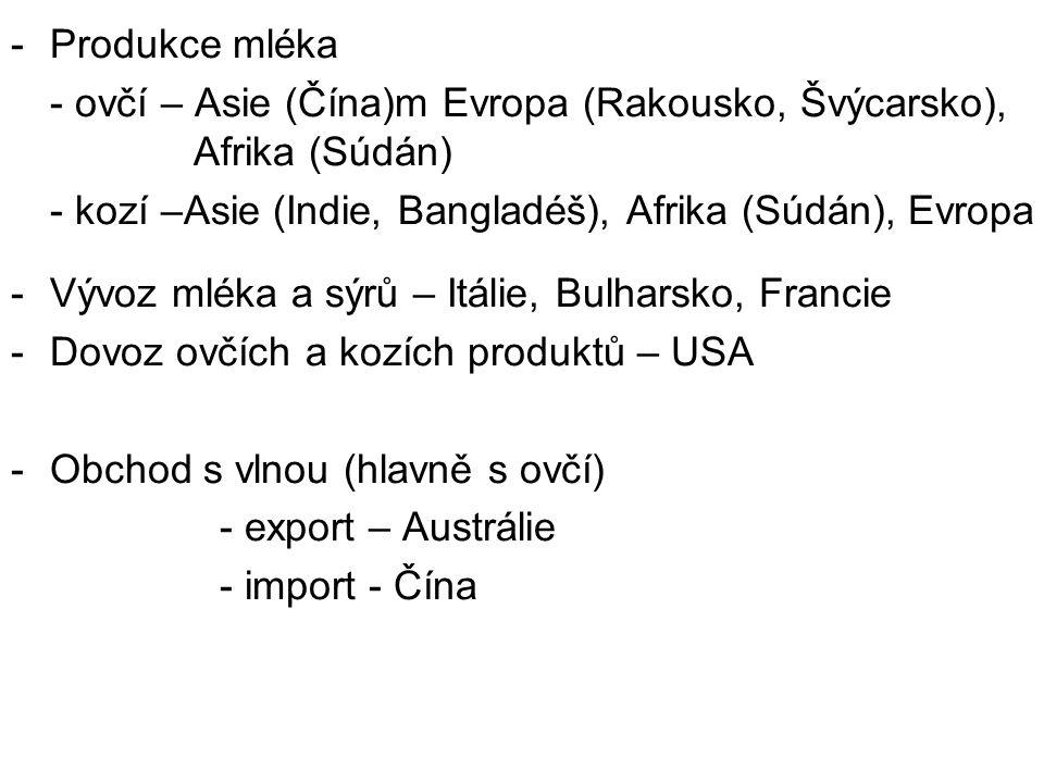 Produkce mléka - ovčí – Asie (Čína)m Evropa (Rakousko, Švýcarsko), Afrika (Súdán) - kozí –Asie (Indie, Bangladéš), Afrika (Súdán), Evropa.