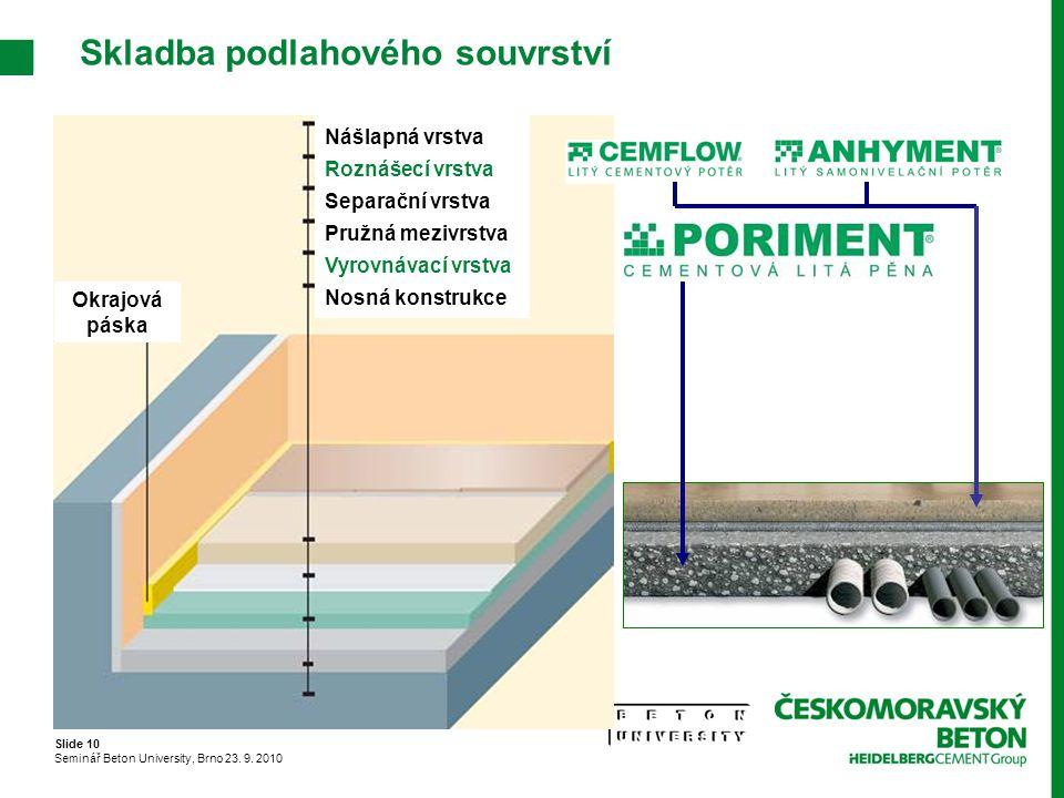 Skladba podlahového souvrství