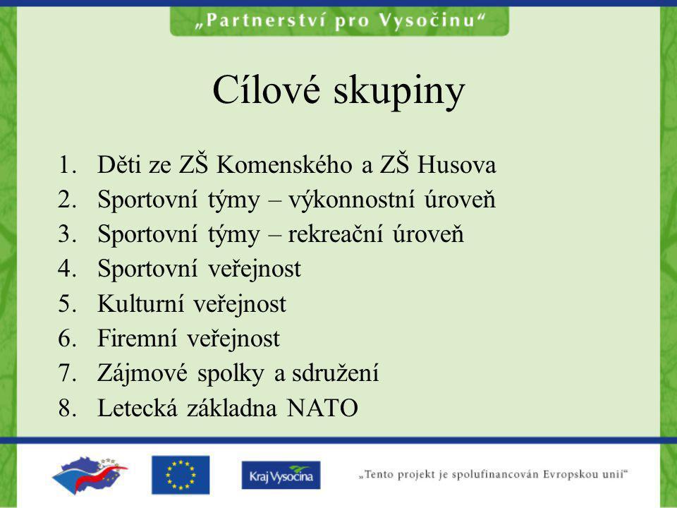 Cílové skupiny Děti ze ZŠ Komenského a ZŠ Husova