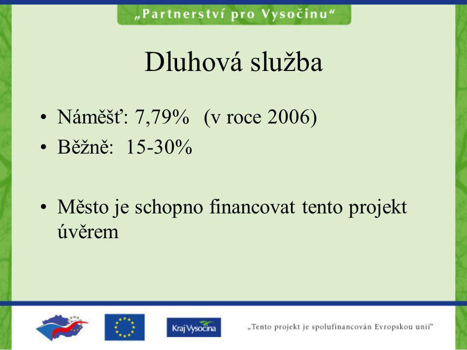 Dluhová služba Náměšť: 7,79% (v roce 2006) Běžně: 15-30%