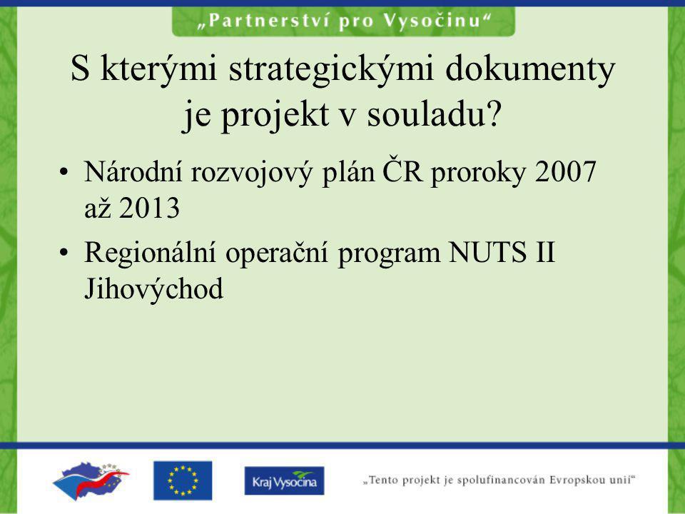 S kterými strategickými dokumenty je projekt v souladu