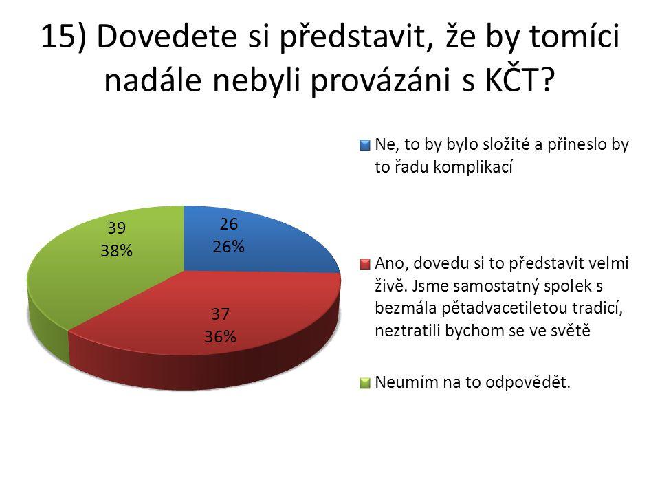 15) Dovedete si představit, že by tomíci nadále nebyli provázáni s KČT