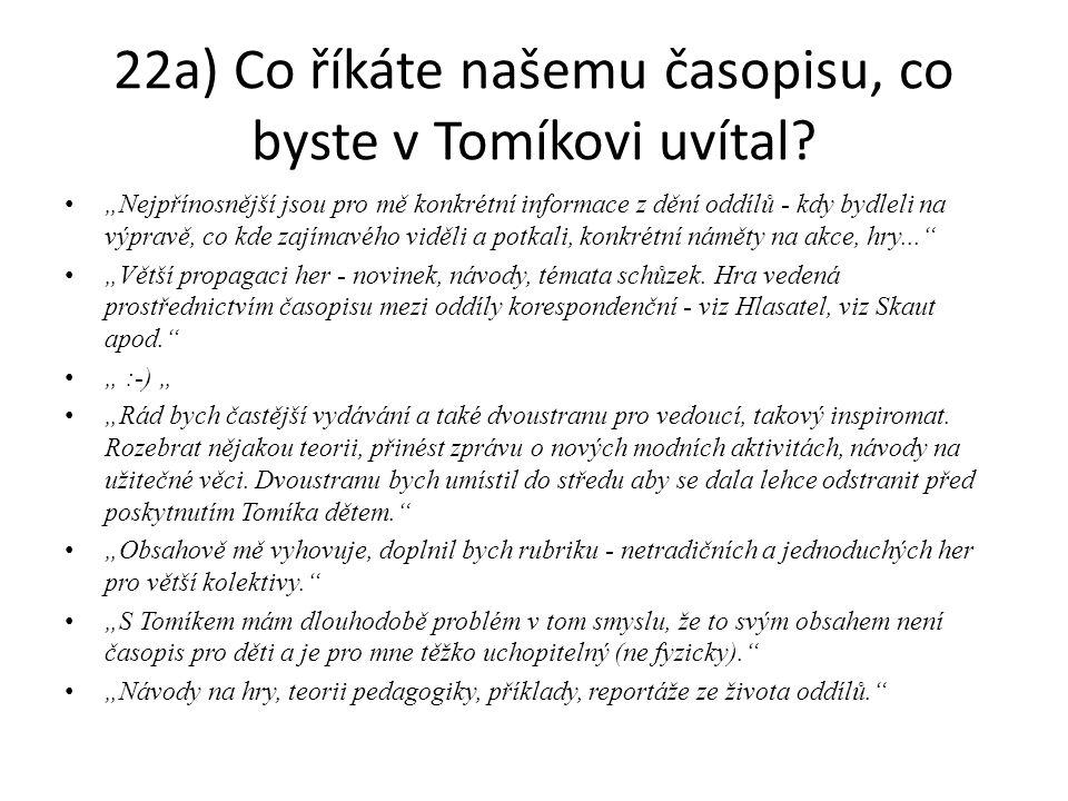 22a) Co říkáte našemu časopisu, co byste v Tomíkovi uvítal