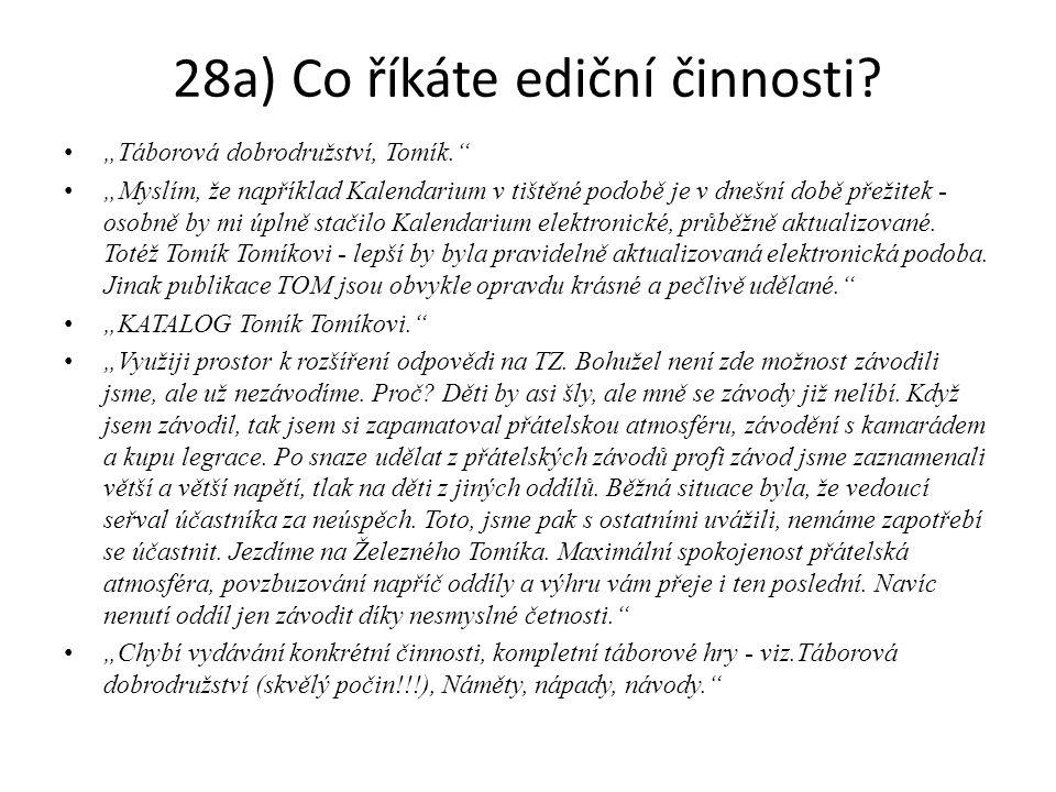 28a) Co říkáte ediční činnosti