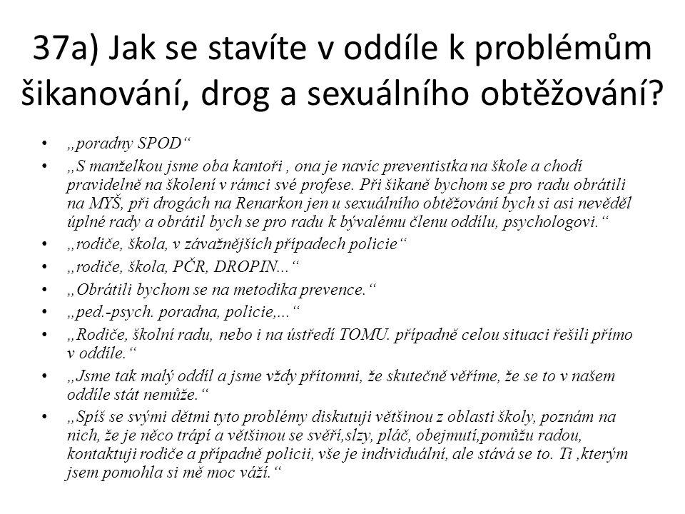 37a) Jak se stavíte v oddíle k problémům šikanování, drog a sexuálního obtěžování