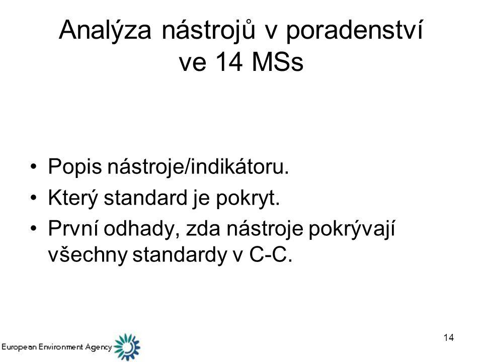 Analýza nástrojů v poradenství ve 14 MSs
