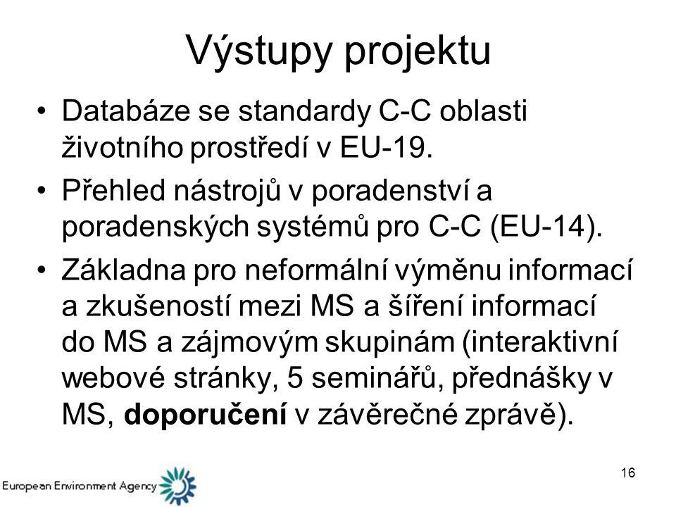 Výstupy projektu Databáze se standardy C-C oblasti životního prostředí v EU-19.