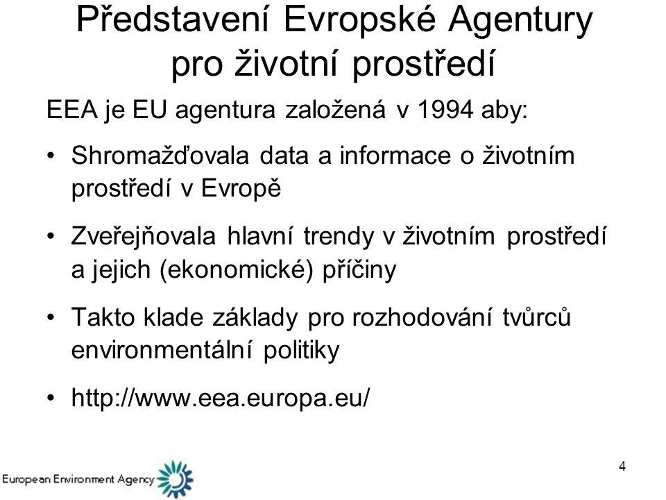 Představení Evropské Agentury pro životní prostředí