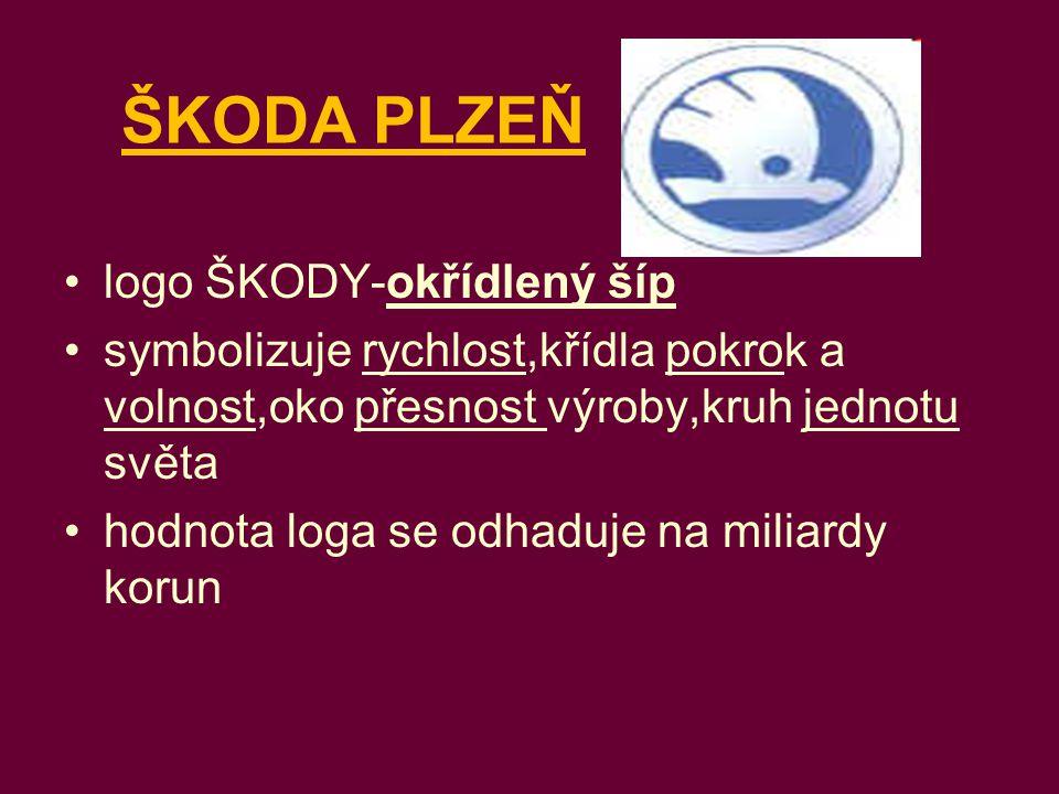 ŠKODA PLZEŇ logo ŠKODY-okřídlený šíp