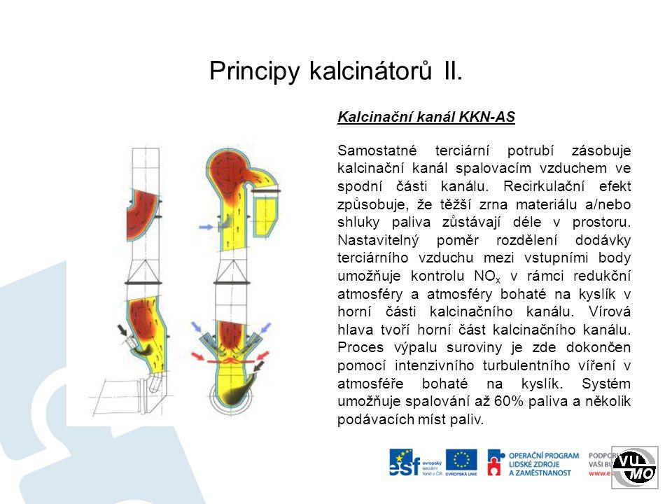 Principy kalcinátorů II.