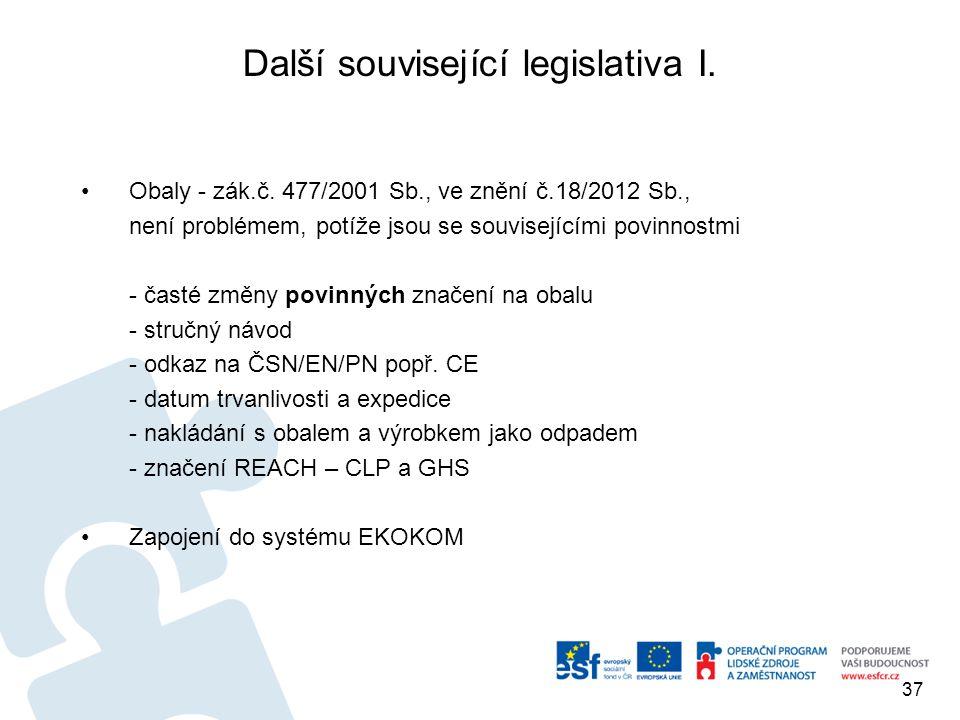 Další související legislativa I.