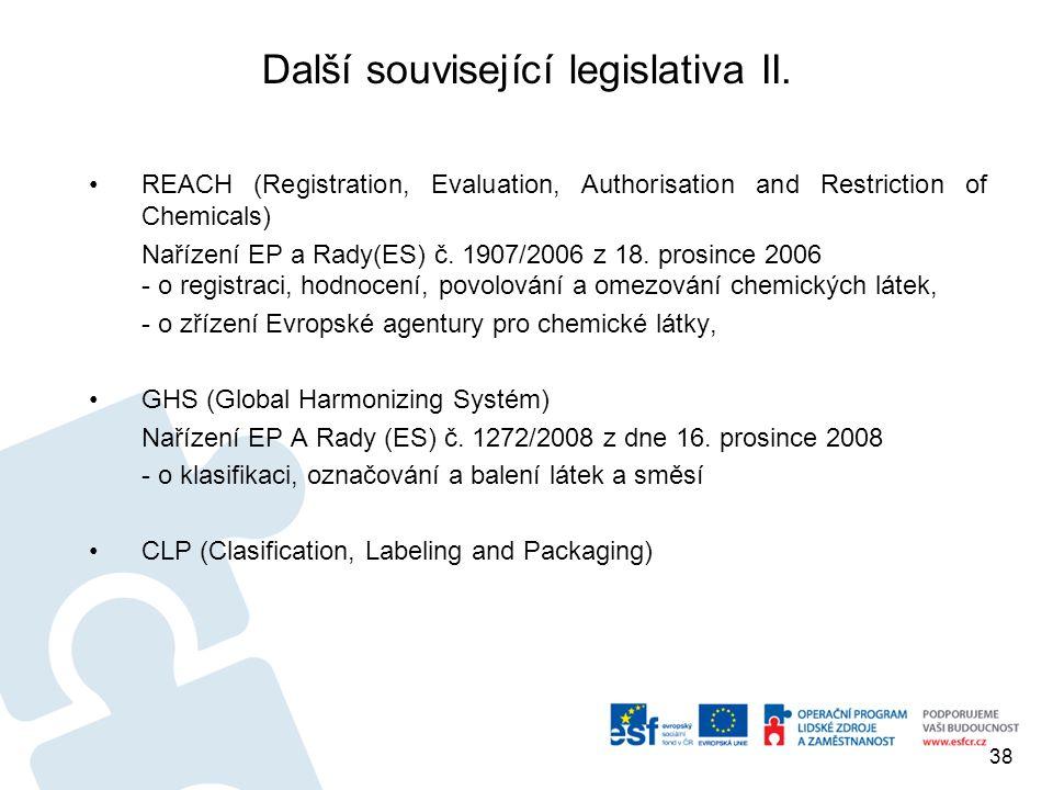 Další související legislativa II.
