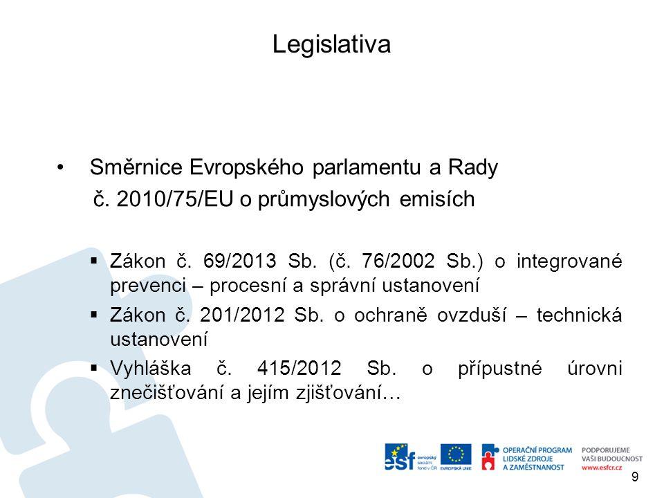 Legislativa Směrnice Evropského parlamentu a Rady