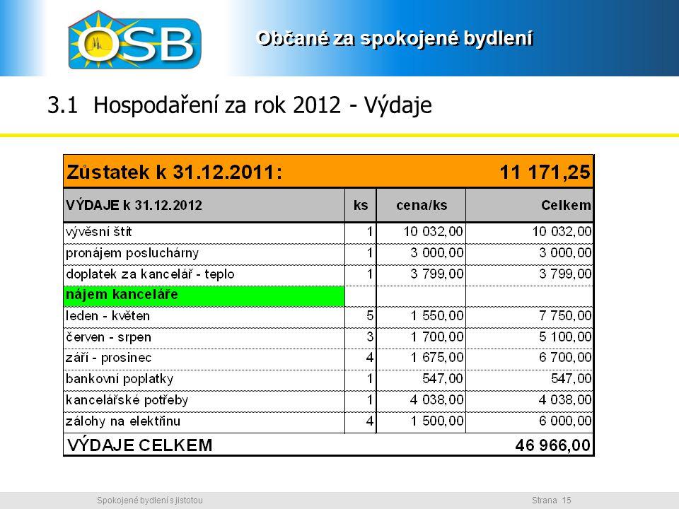 3.1 Hospodaření za rok 2012 - Výdaje