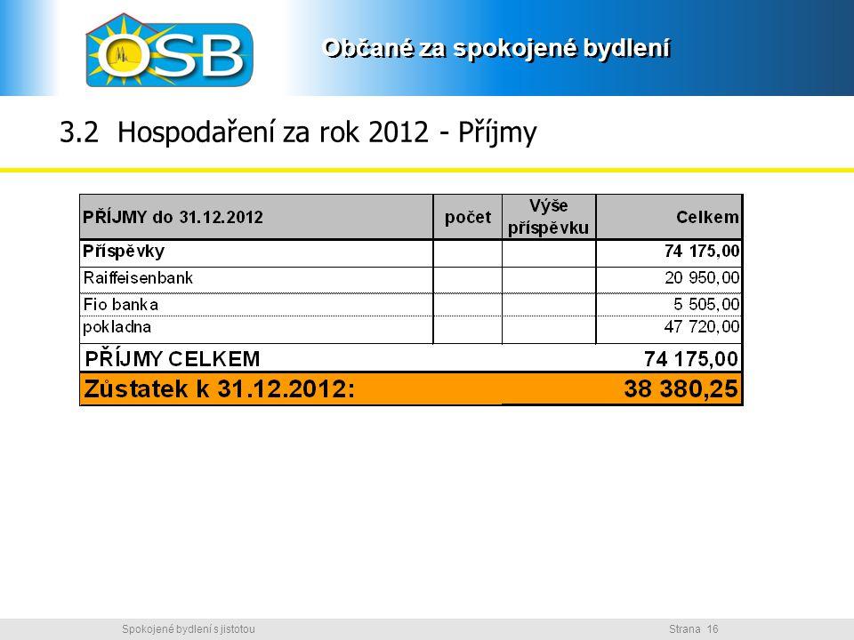 3.2 Hospodaření za rok 2012 - Příjmy