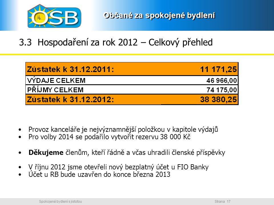 3.3 Hospodaření za rok 2012 – Celkový přehled