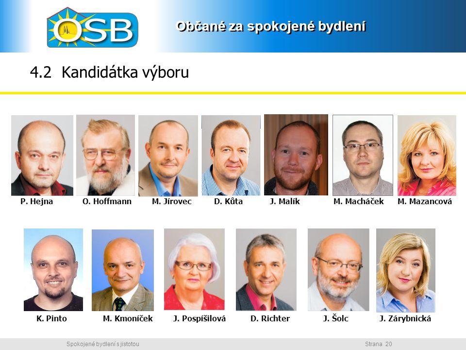 4.2 Kandidátka výboru
