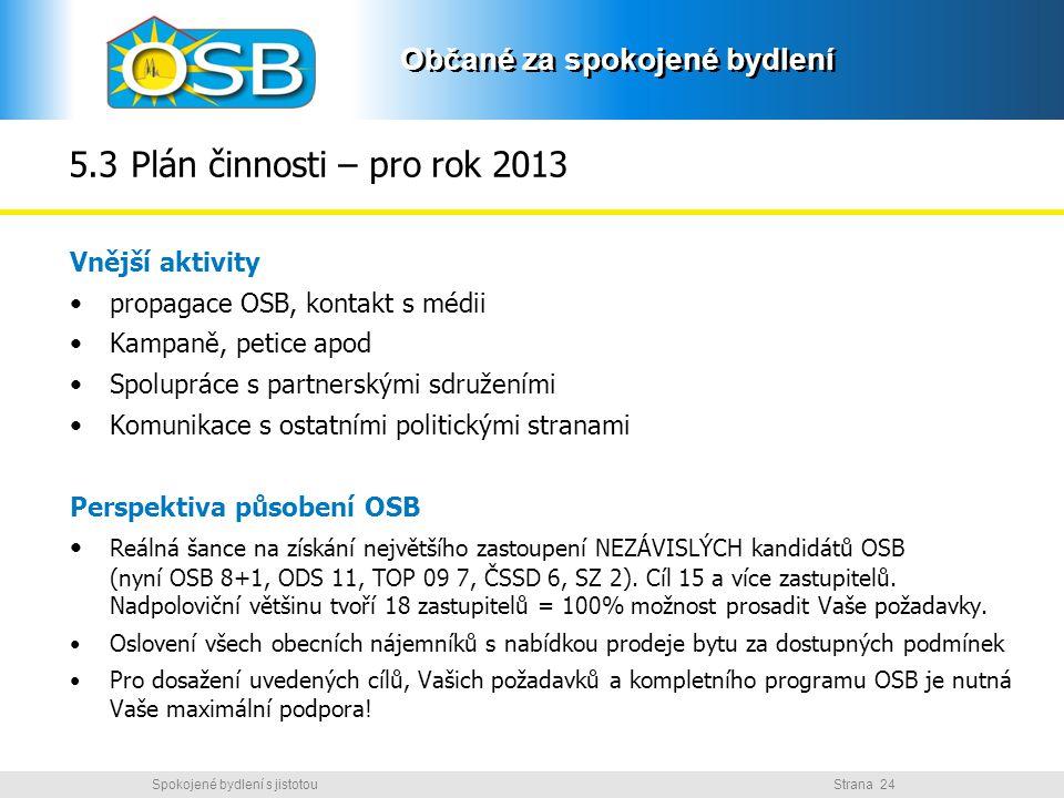 5.3 Plán činnosti – pro rok 2013 Vnější aktivity