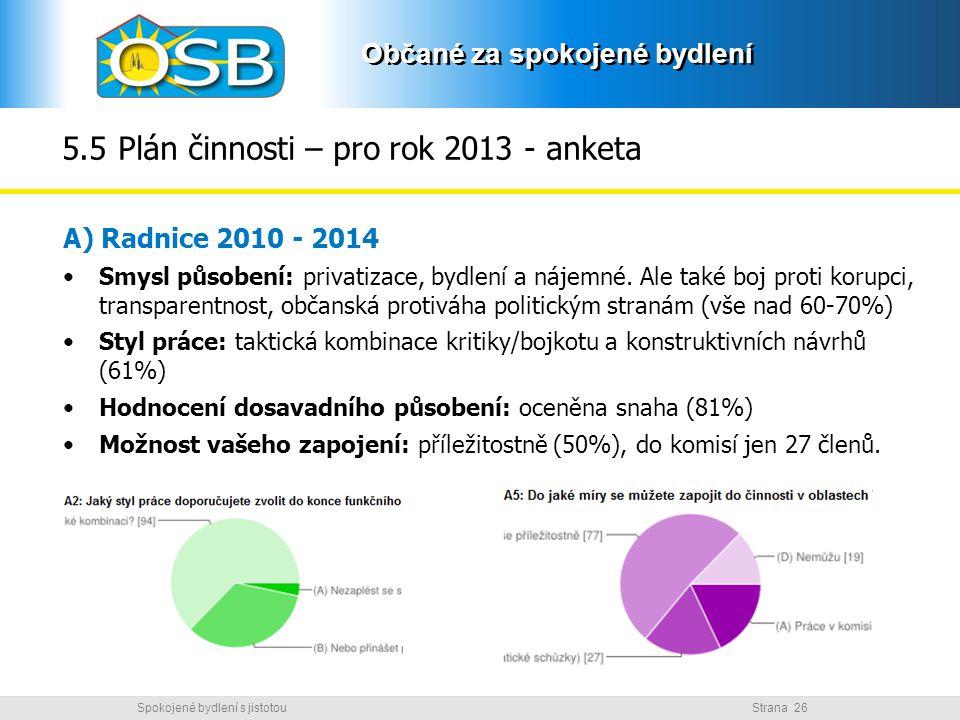 5.5 Plán činnosti – pro rok 2013 - anketa