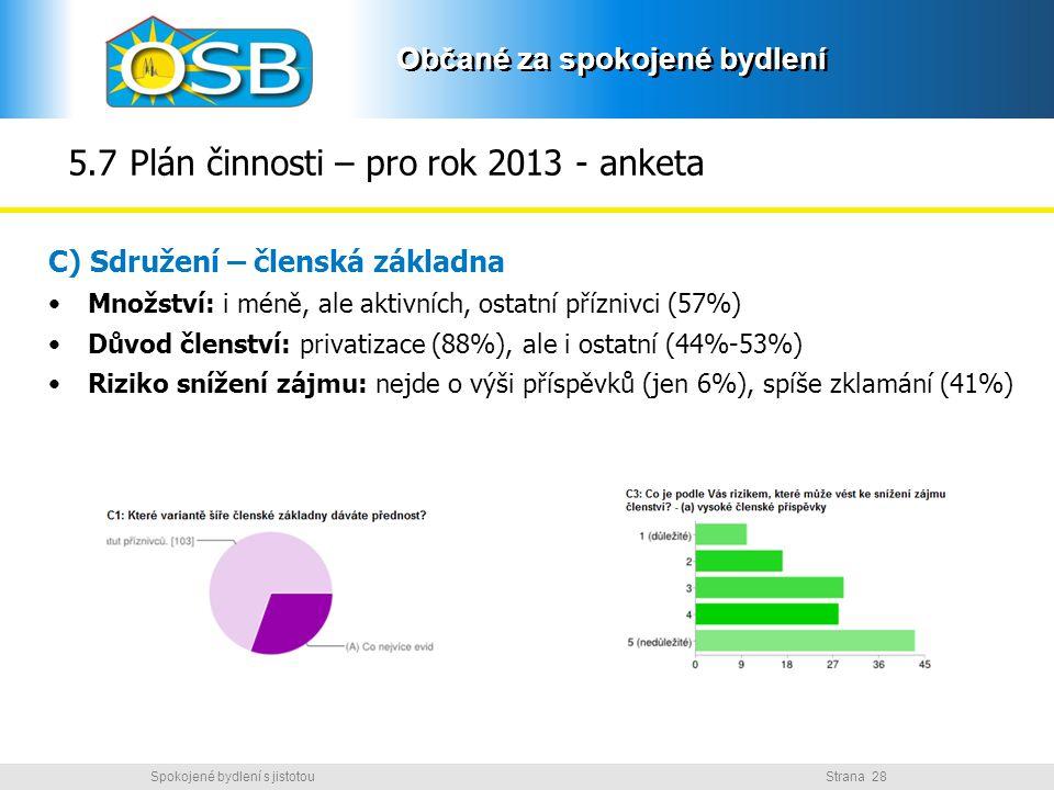 5.7 Plán činnosti – pro rok 2013 - anketa