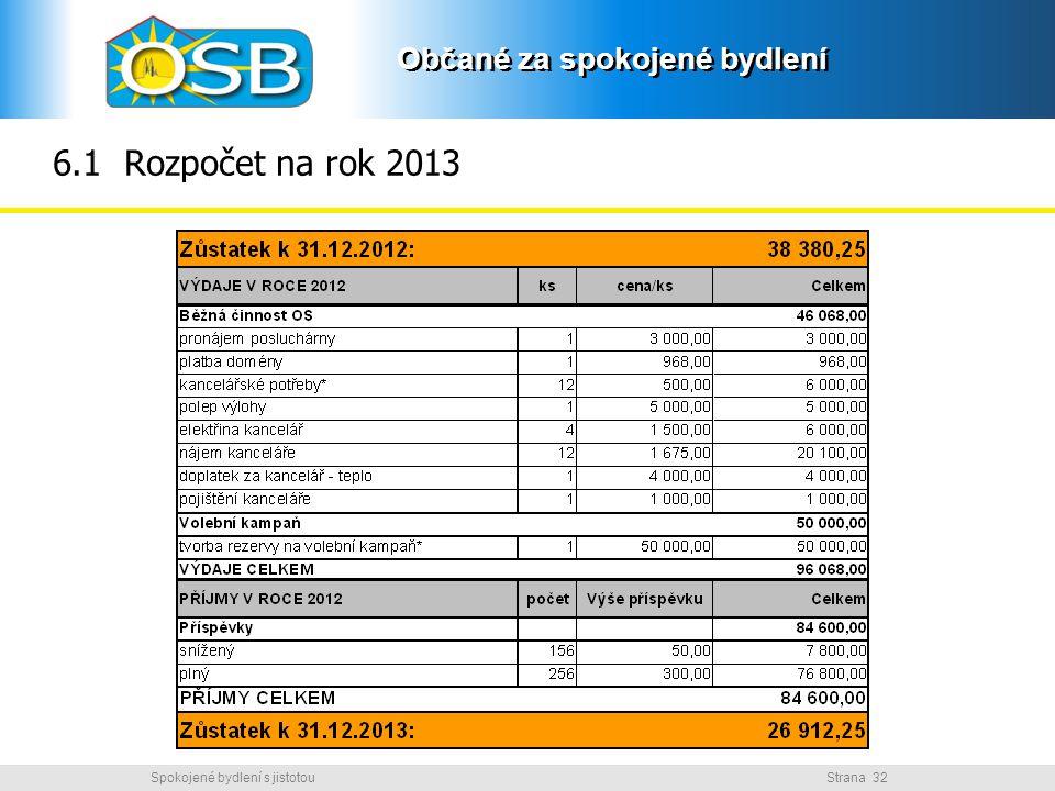 6.1 Rozpočet na rok 2013