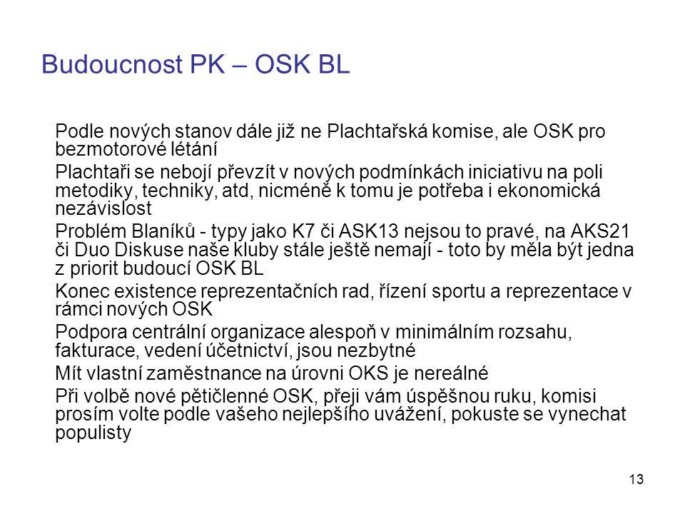Budoucnost PK – OSK BL