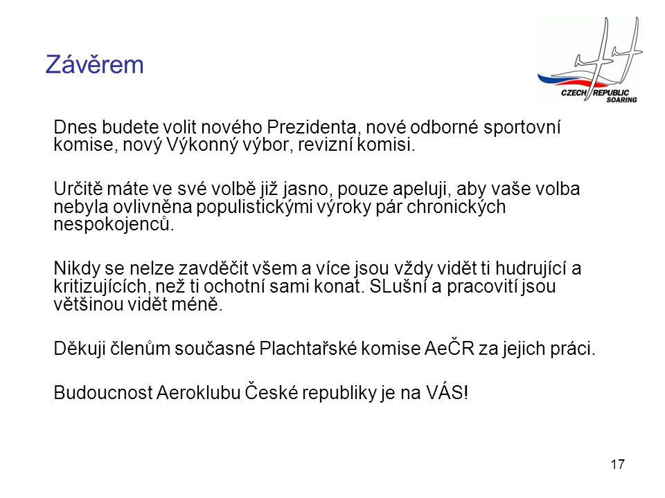 Závěrem Dnes budete volit nového Prezidenta, nové odborné sportovní komise, nový Výkonný výbor, revizní komisi.