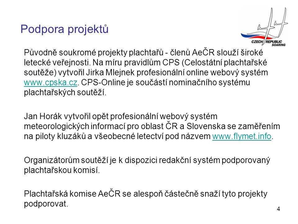Podpora projektů