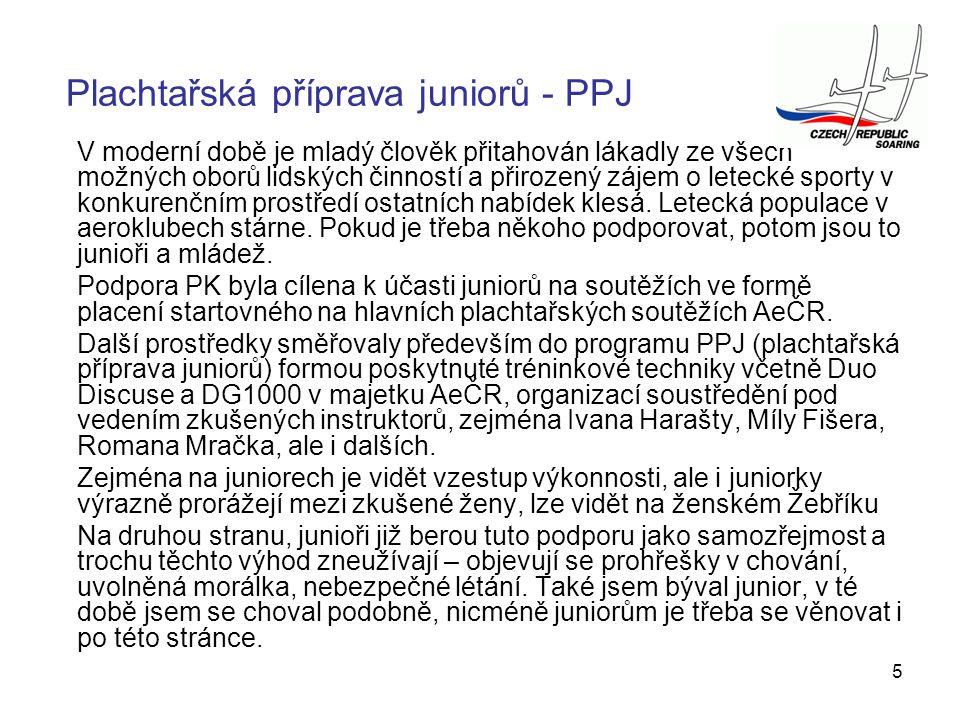 Plachtařská příprava juniorů - PPJ