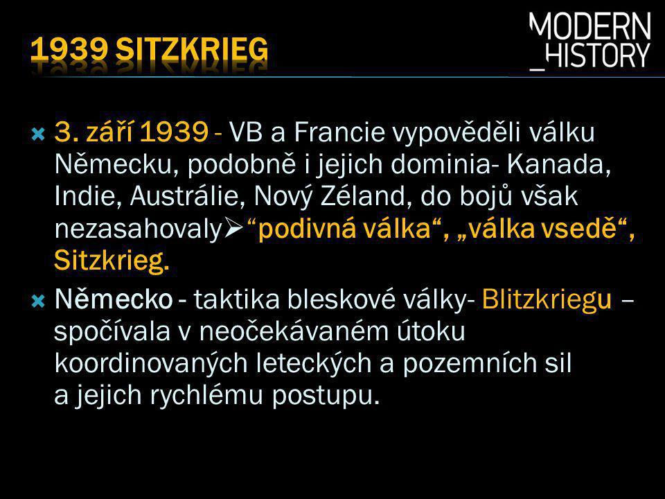 1939 Sitzkrieg