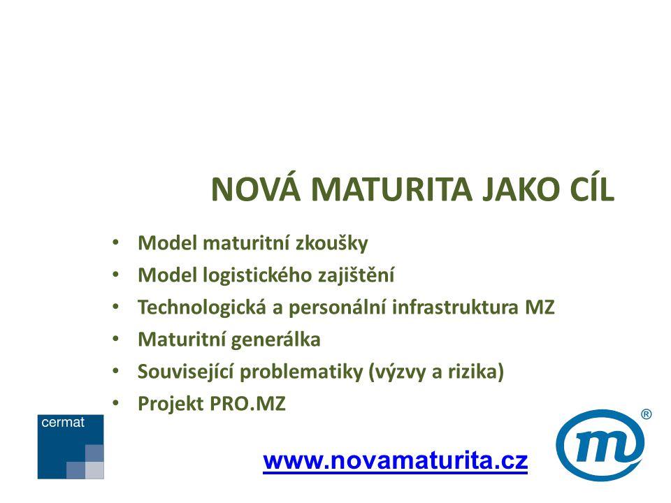 NOVÁ MATURITA JAKO CÍL www.novamaturita.cz Model maturitní zkoušky