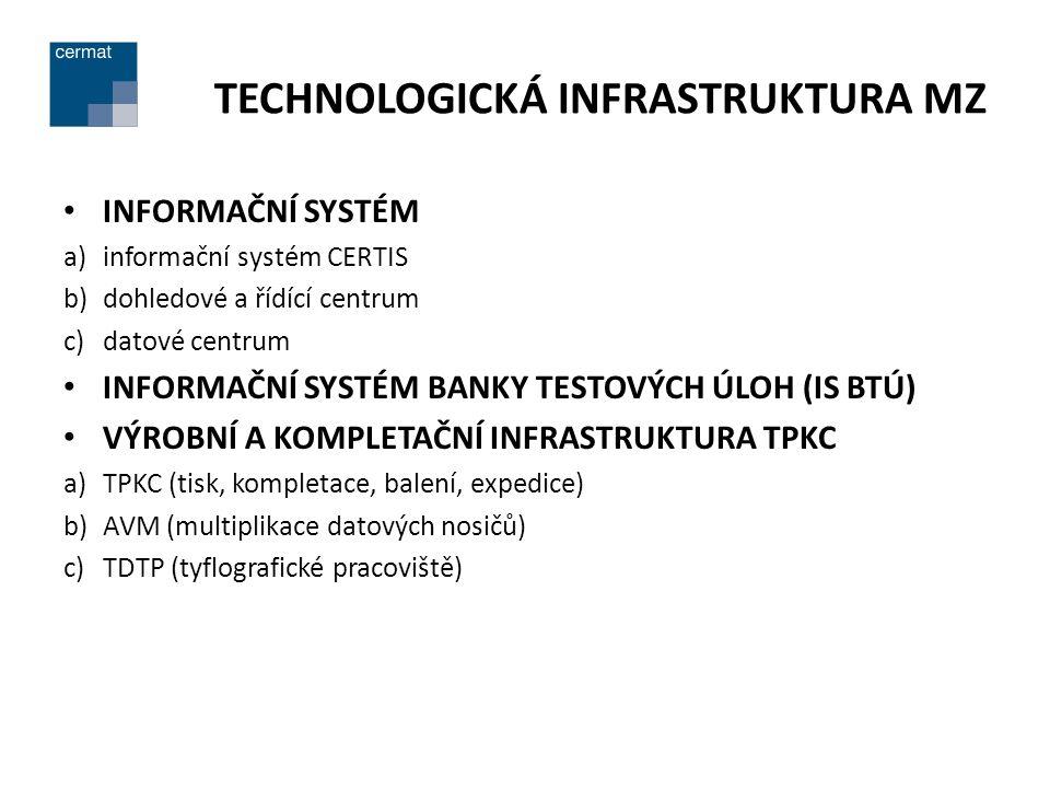 TECHNOLOGICKÁ INFRASTRUKTURA MZ