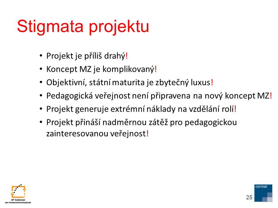 Stigmata projektu Projekt je příliš drahý! Koncept MZ je komplikovaný!