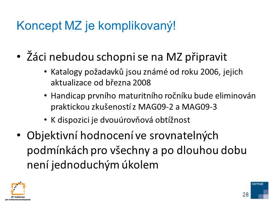 Koncept MZ je komplikovaný!